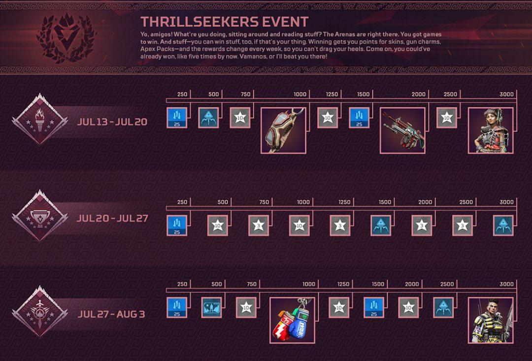 thrillseekers-rewards-track