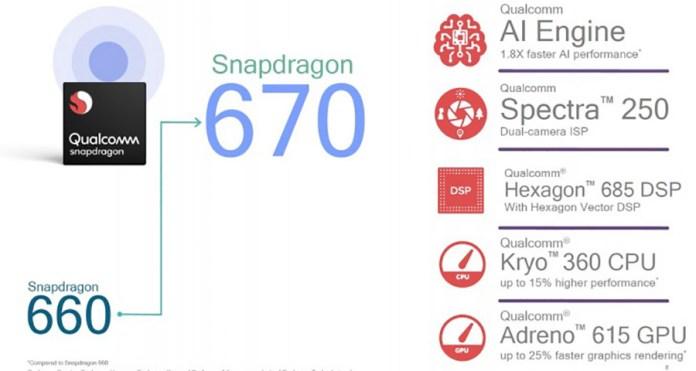 thông tin snapdragon 670
