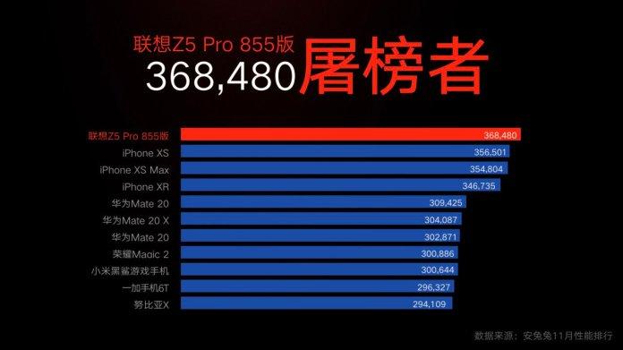 Lenovo Z5 Pro 855 chính thức ra mắt với dung lượng RAM lên đến 12GB 2