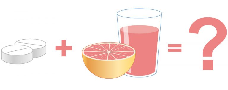grapefruit juice fluoroquinolones cipro and levaquin