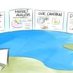 Du datalake au datawarehouse agile : le décisionnel à l'ère du big data