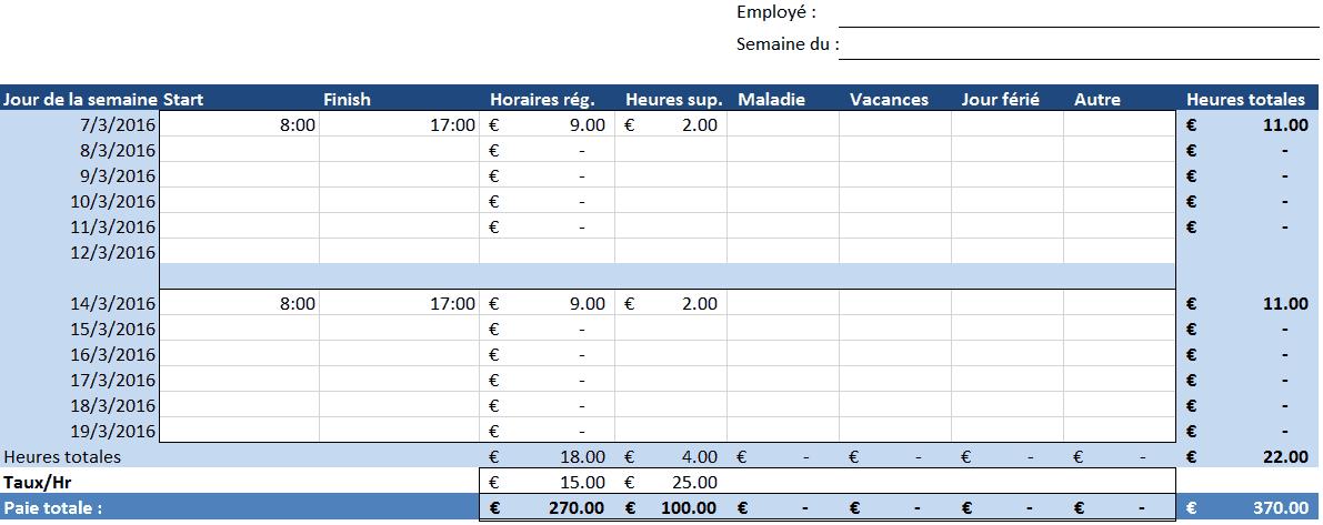 Modèles Gratuits De Ressources Humaines Pour Excel