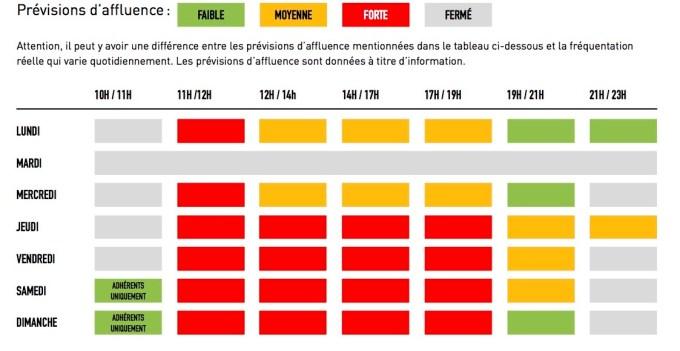 Horaires Affluences- Centre Pompidou