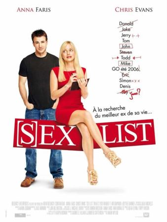 (S)ex List : Affiche