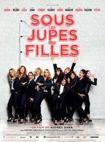 """Résultat de recherche d'images pour """"sous les jupes des filles film"""""""