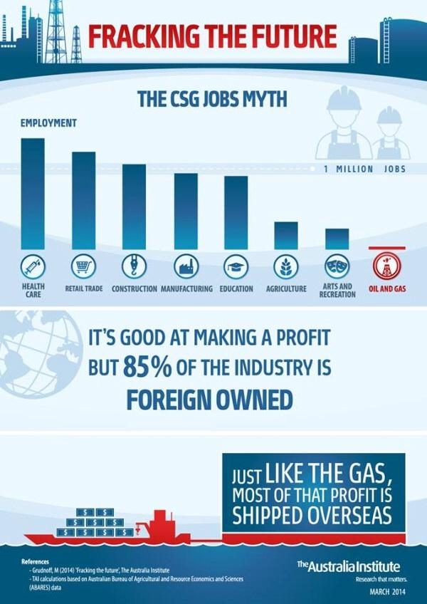 fracking-the-future-infograph