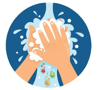 Hand wash & body wash behaviors in COVID19