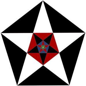 Pentagon iteration 300 - Index A-Z