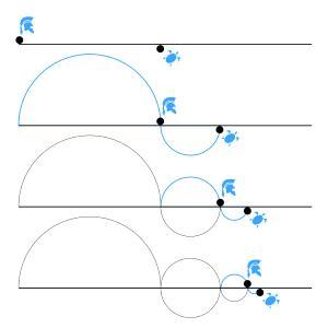 Zeno Achilles Paradox - Fractals