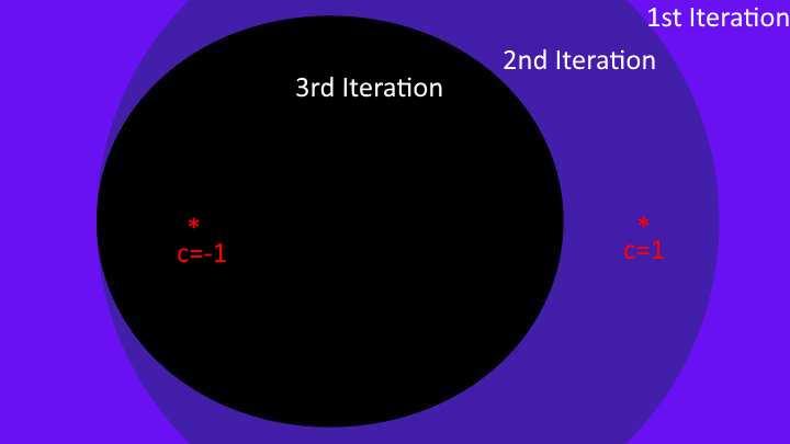 _Iteration3