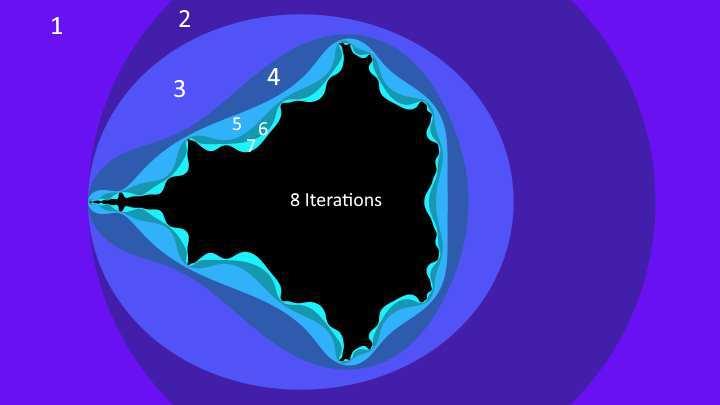 _Iteration8
