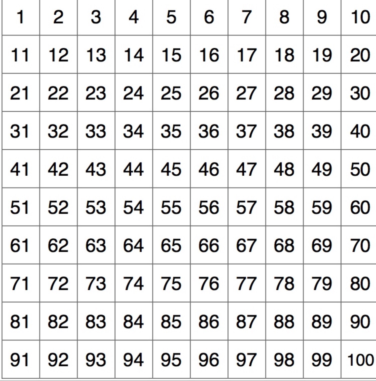 Maths Game 1 To 100 Grid
