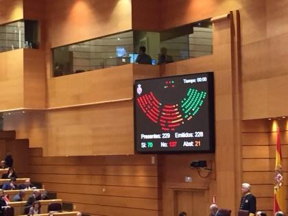 Votacion Senado fracking Volveras a votar al PP