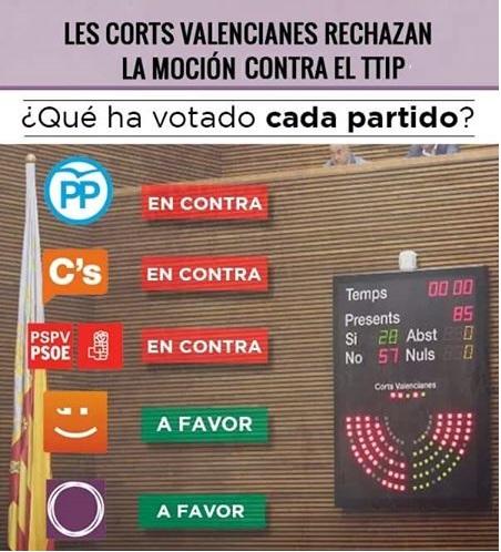 TTIP votacion en Cortes Valencianas