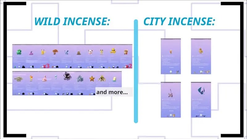 Incense trick pokemon go 2
