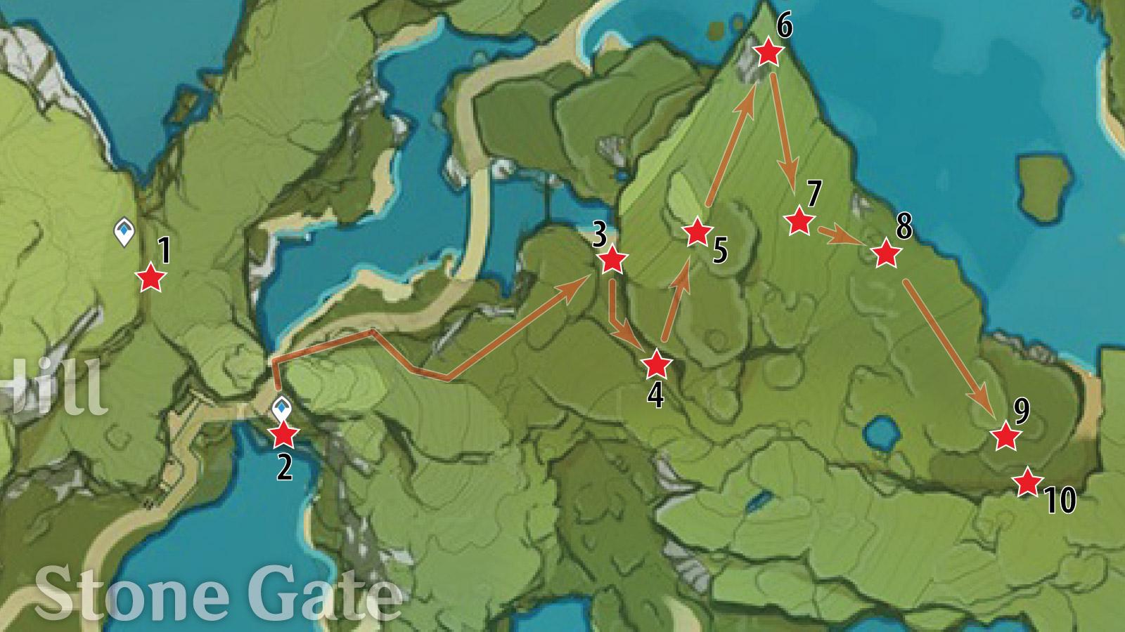 Stonegate White Iron Farm Route