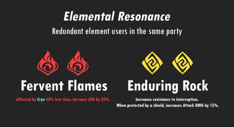 albedo elemental resonance