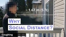 COVID-19 Why Social / Physical Distancing is Important and Confusing... Not just Coughing or Sneezing!