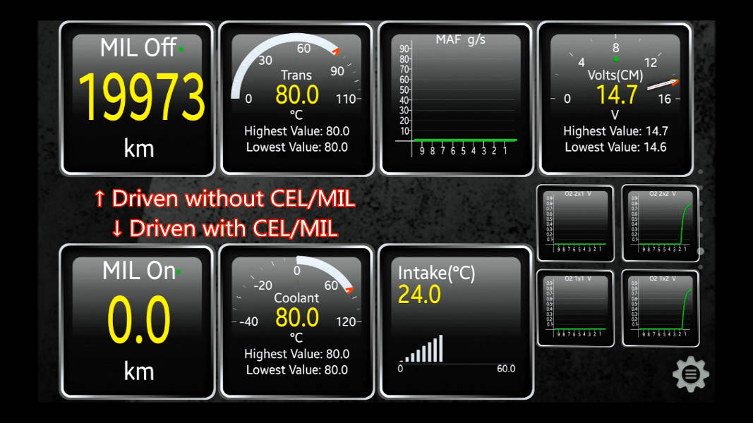 Torque app showing several sensor gauges including km driven with & without CEL/MIL on