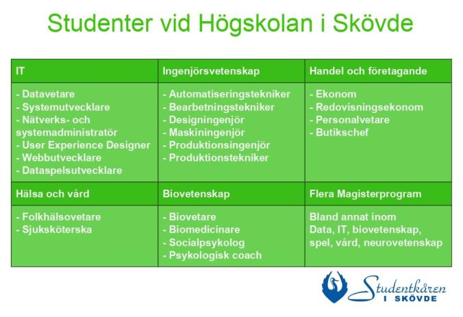 2019HiSstudenter