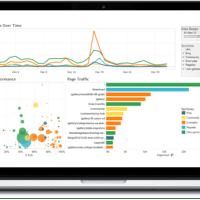 ¿Quién tiene la mejor herramienta para geolocalizar datos en un mapa: Tableau, Google Fusion Tables o MapBox?