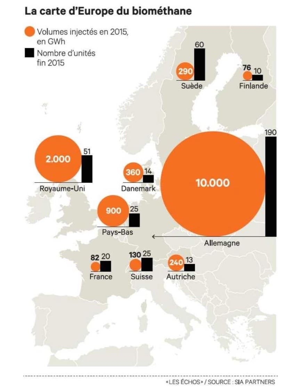carte-europe-biomethane