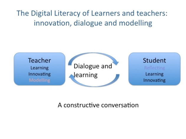 Digital Literacies v1