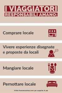 Infografica - Scopri cosa amano i viaggiatori responsabili e disegna la tua strategia di turismo locale. Scopri di più sull'articolo di Francesca Cinus - Rivelatrice di Comunità