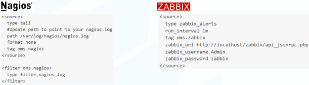 Figura 6 - Configurazione per Nagios e Zabbix