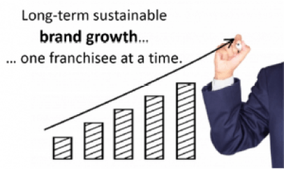 Why Franchisee Opinion Research Image
