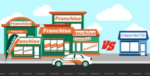 franchise versus independent