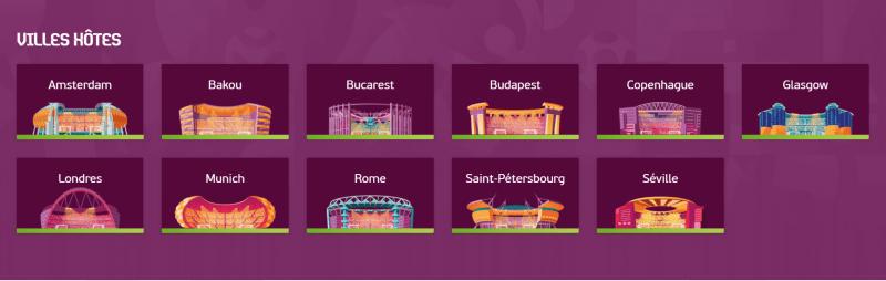 Las 11 sedes de la Euro 2020