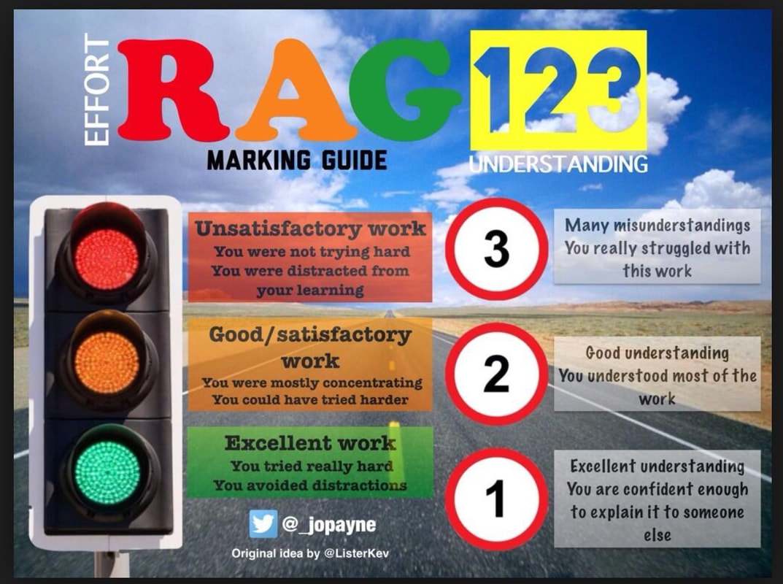 Rag 123 Marking Code