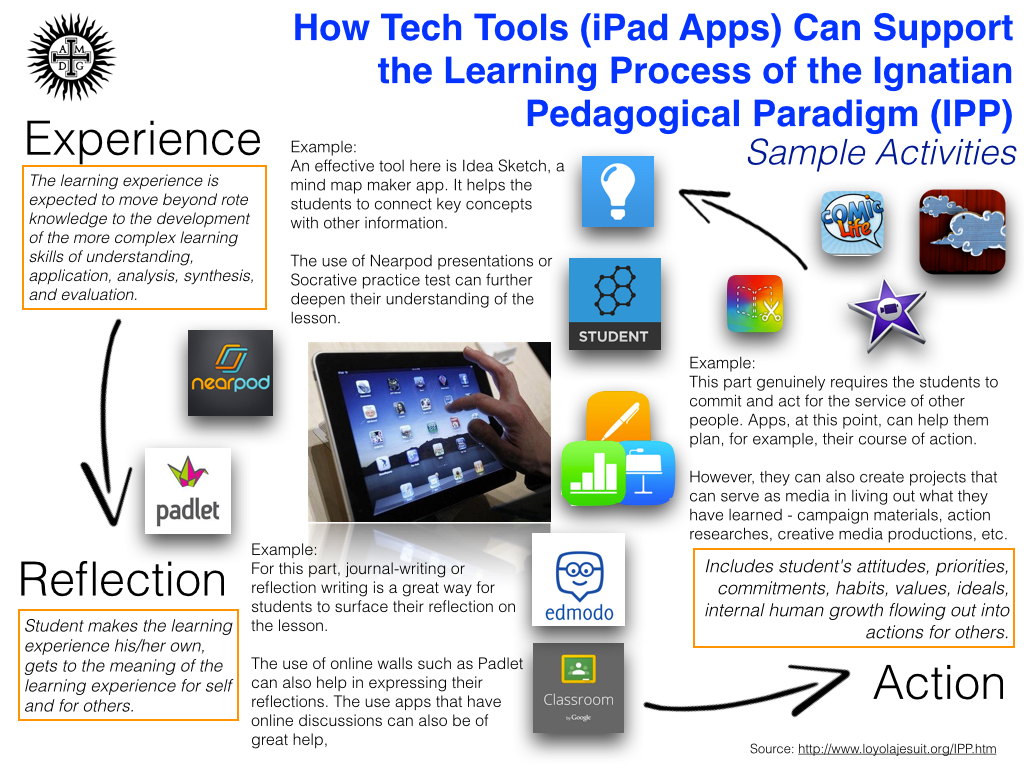 Illustration Supporting Ipp With Tech Tools