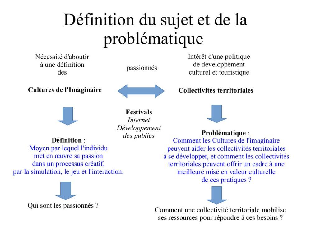 [Recherche - Culture]