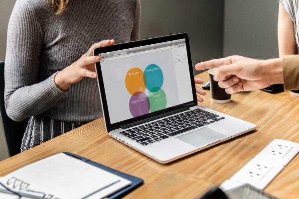 Sai pianificare gli obiettivi aziendali ?