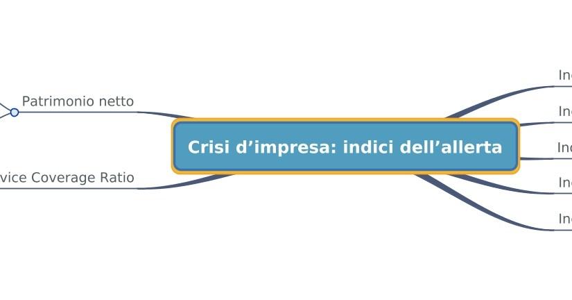Non perdere tempo! Controlla i 7 indici della crisi.