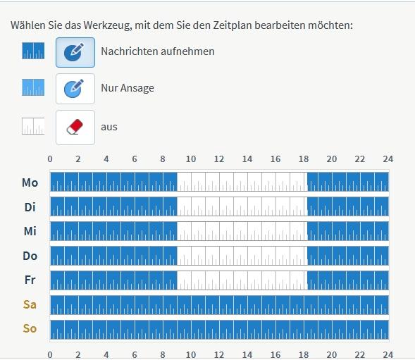 Fritz Box Anrufbeantworter Zeitsteuerung