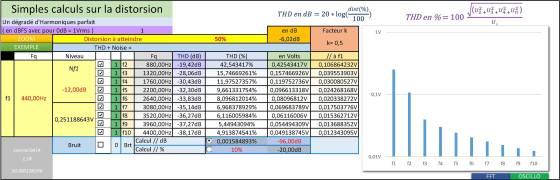 Calculs sur la distorsion 2016Excel
