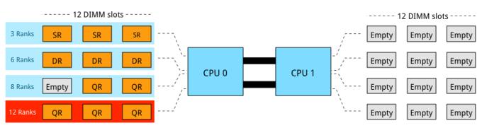 Part 7-04-Ranking Configuration