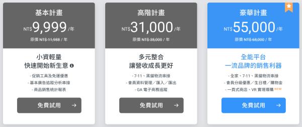網頁設計報價