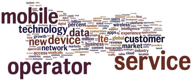 MWC Word Cloud: Initial iteration includes most common words.