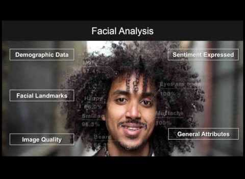 Deep Learning-Based Image Analysis with Amazon Rekognition