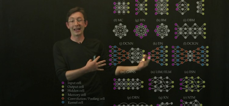 Neural Network Architectures
