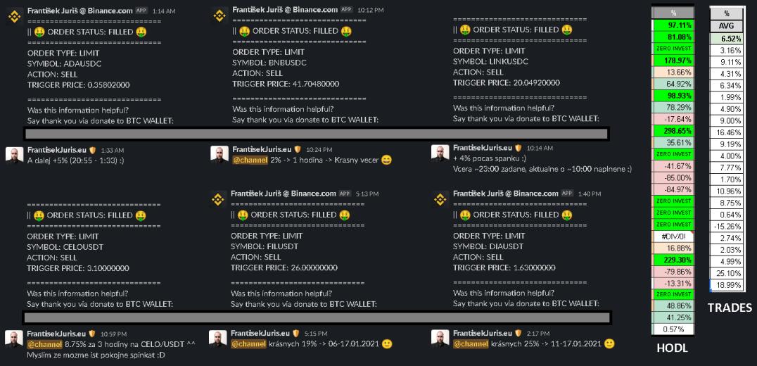 binance-top-best-copy-trading