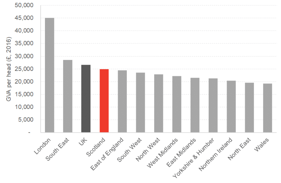 GVA per head across the UK 2016