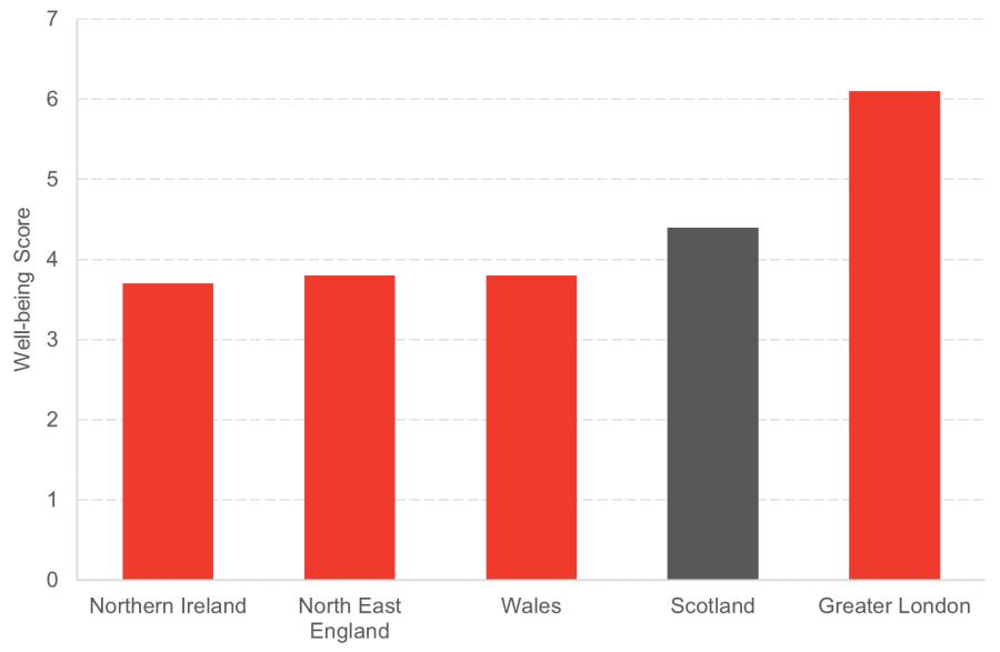 Income Chart WE