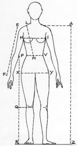 FiguraMisure2.jpg