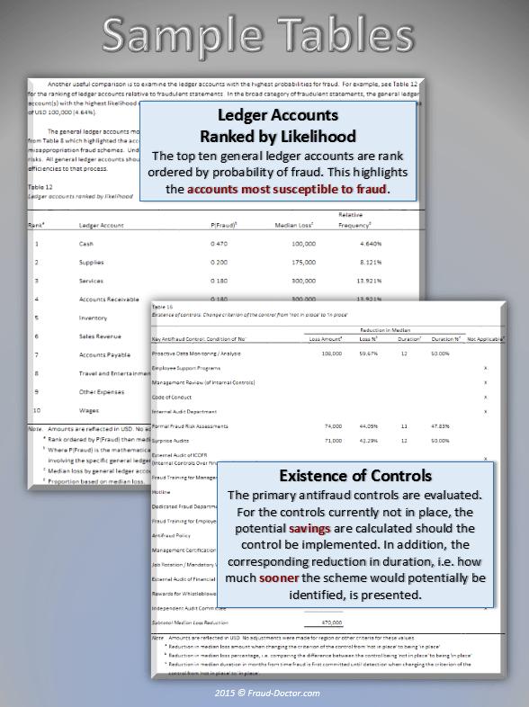 Fraud Statistics {page 6}