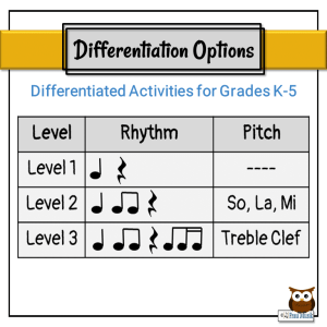 3 Levels of Differentiated Orff Activities